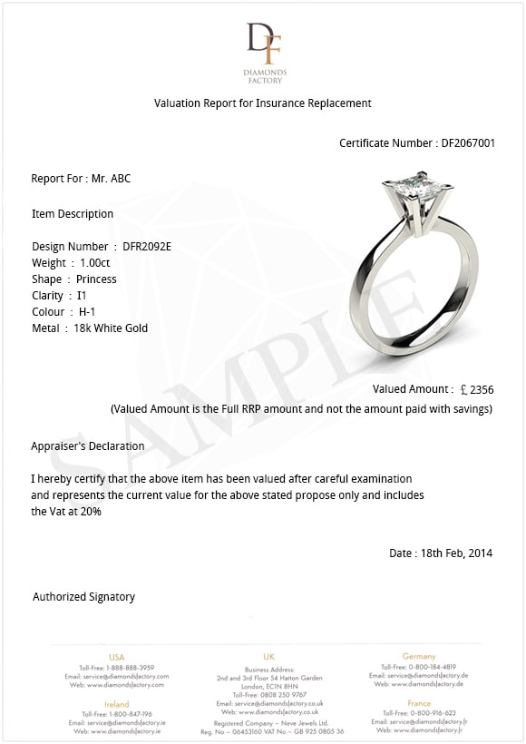 Dating ring valuation